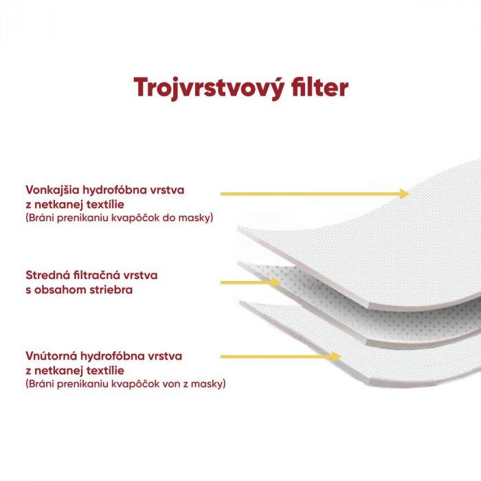 náhradný filter so striebrom